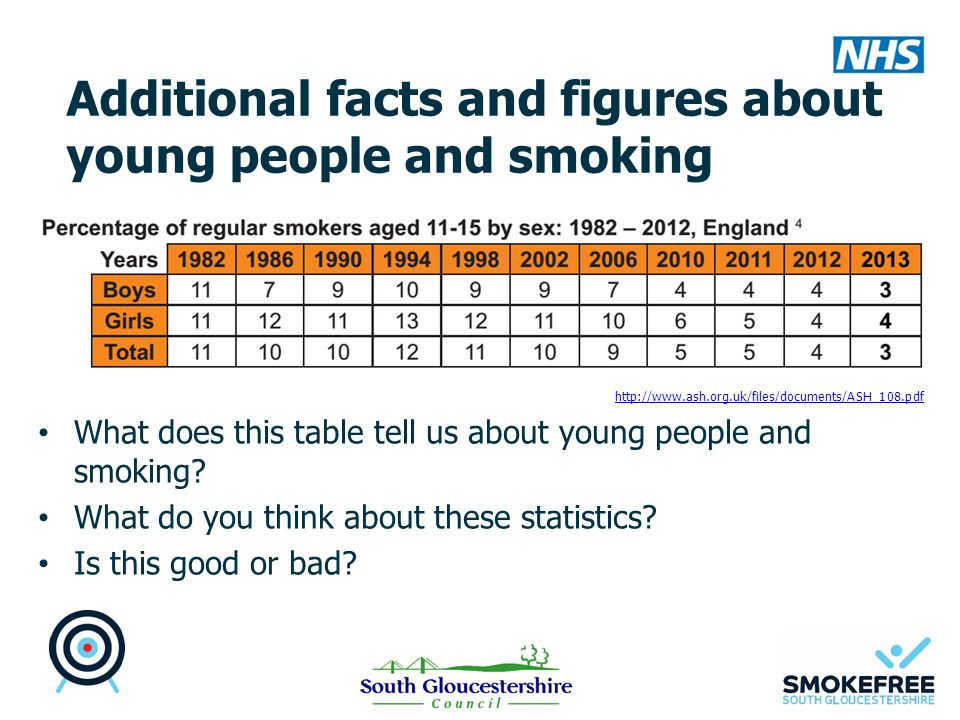 Smoking – no safe amount! - ppt video online download