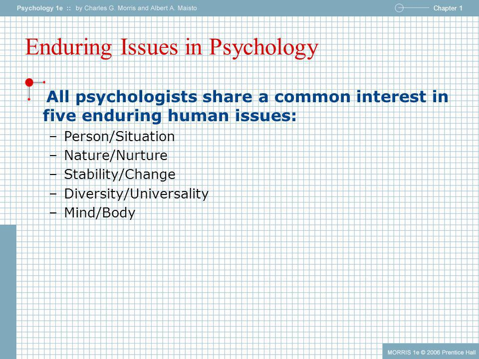 Enduring Issues in Psychology