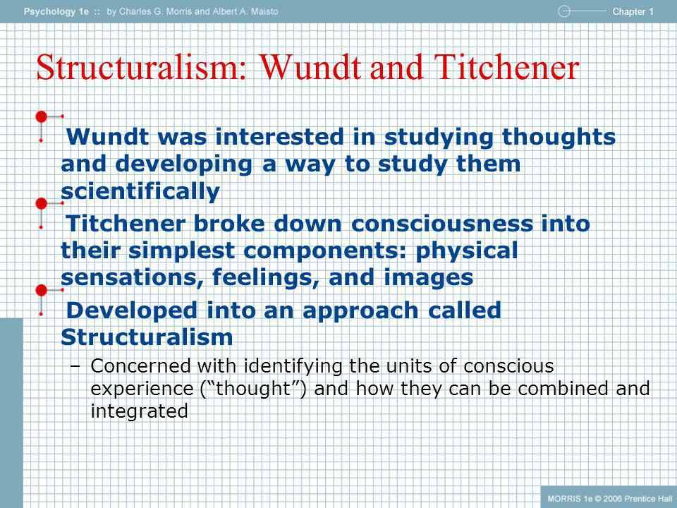 Structuralism: Wundt and Titchener