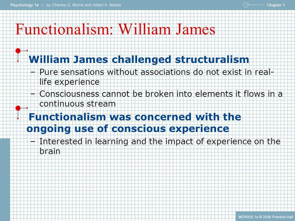 Functionalism: William James