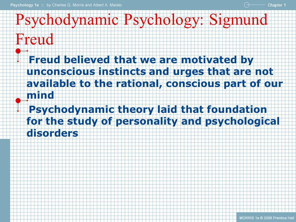 Psychodynamic Psychology: Sigmund Freud