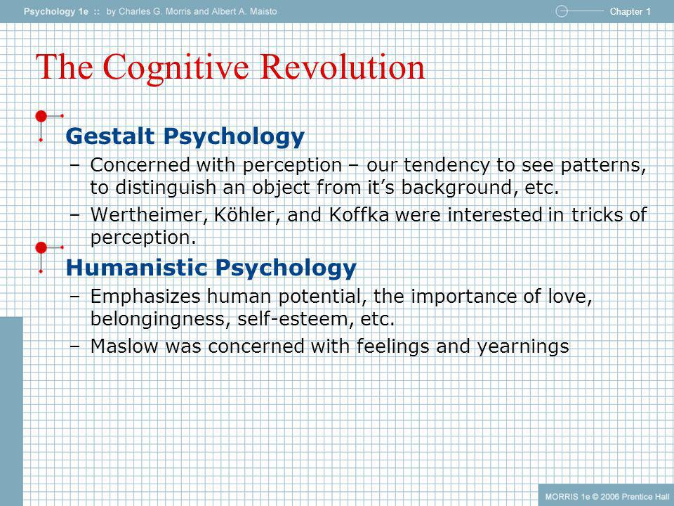 The Cognitive Revolution