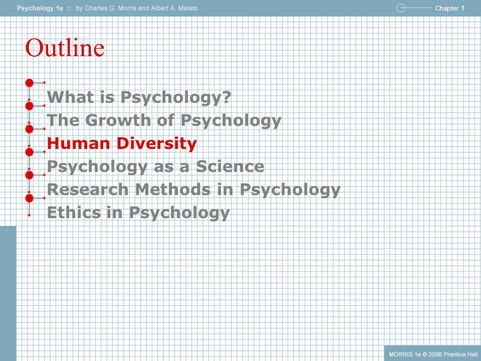 Outline What is Psychology The Growth of Psychology Human Diversity