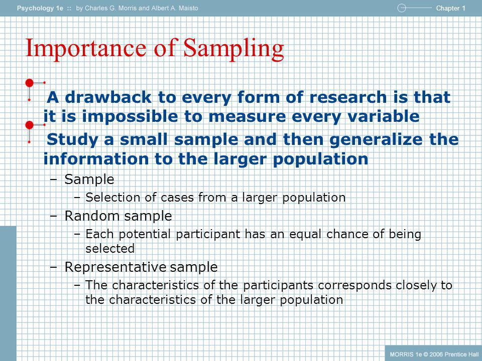 Importance of Sampling