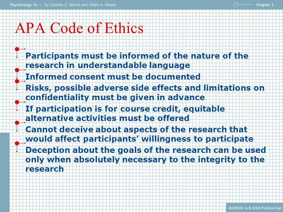 APA Code of Ethics Participants must be informed of the nature of the research in understandable language.