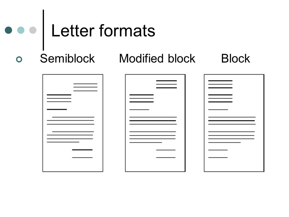 Letter formats Semiblock Modified block Block