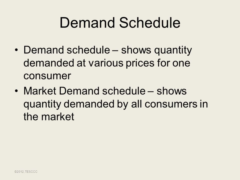 Demand Schedule Demand schedule – shows quantity demanded at various prices for one consumer.