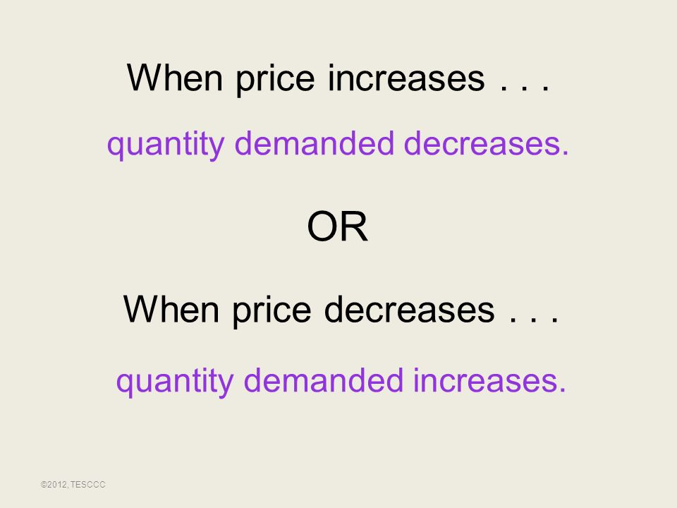 OR When price increases When price decreases . . .