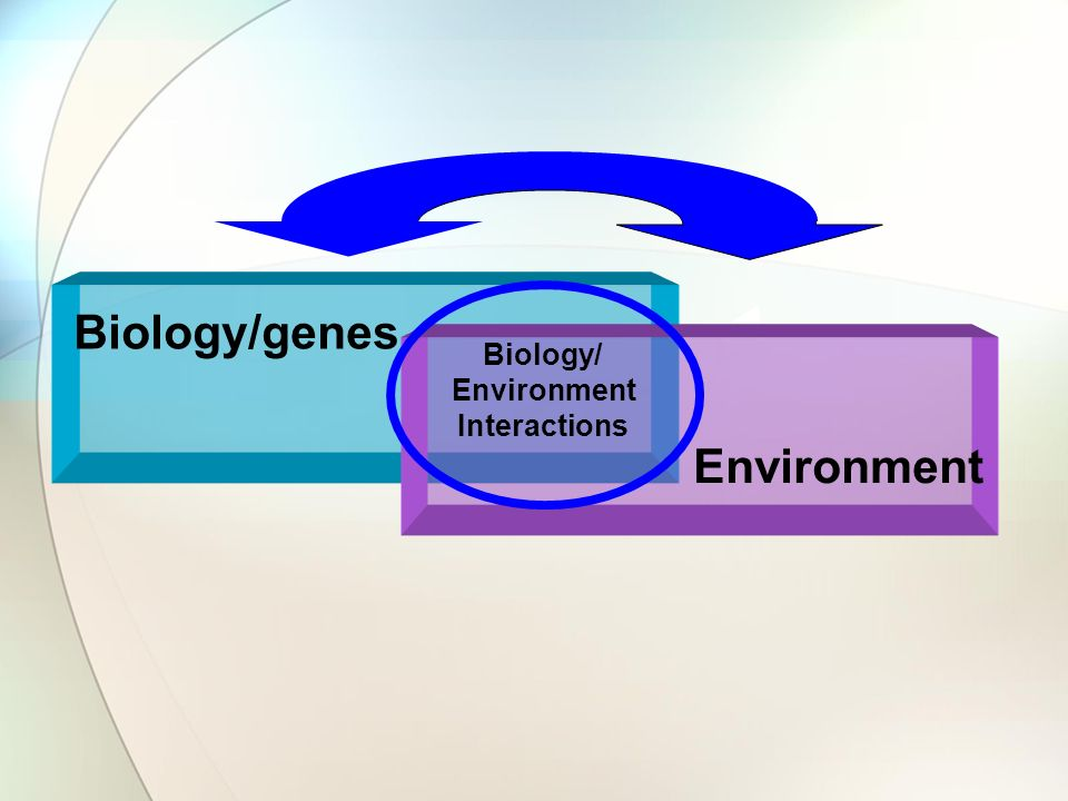 Biology/genes Environment Biology/ Environment Interactions