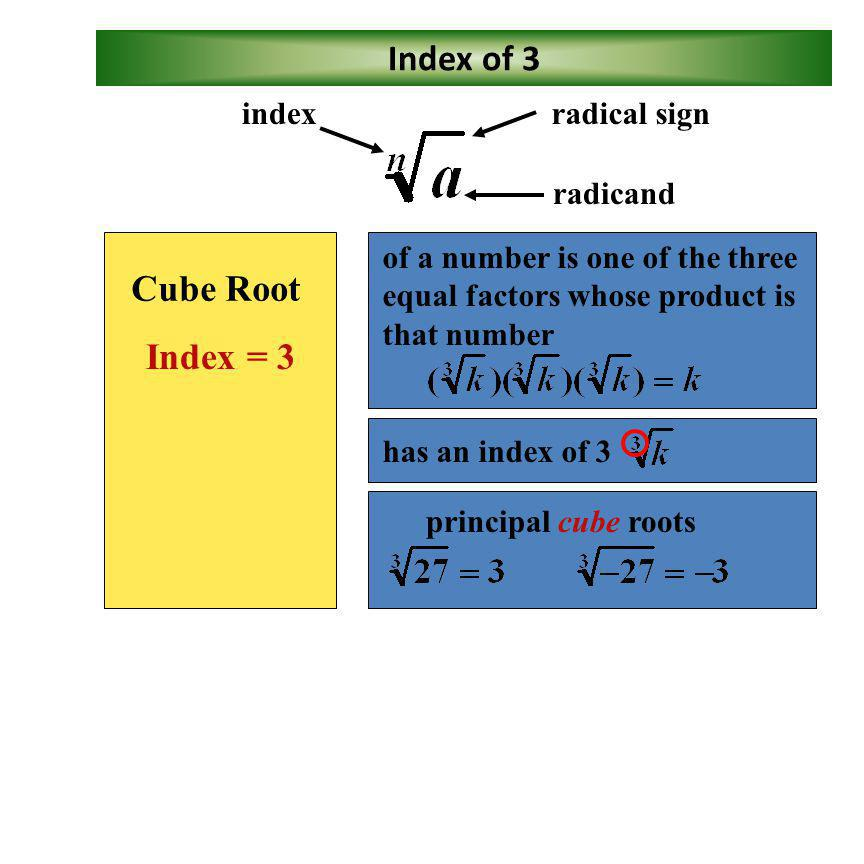 Index of 3 Cube Root Index = 3 radical sign radicand index
