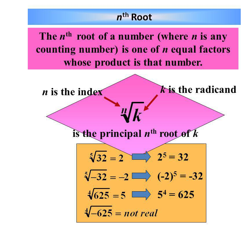 nth Root The nth root of a number (where n is any counting number) is one of n equal factors whose product is that number.