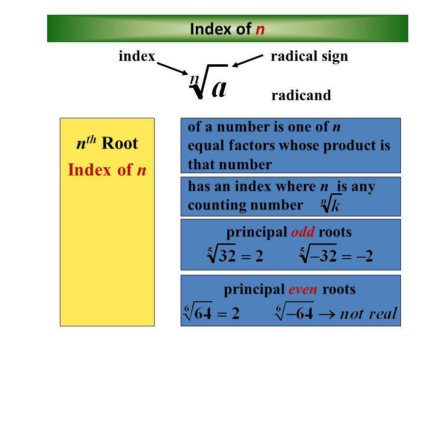 Index of n nth Root Index of n radical sign radicand index