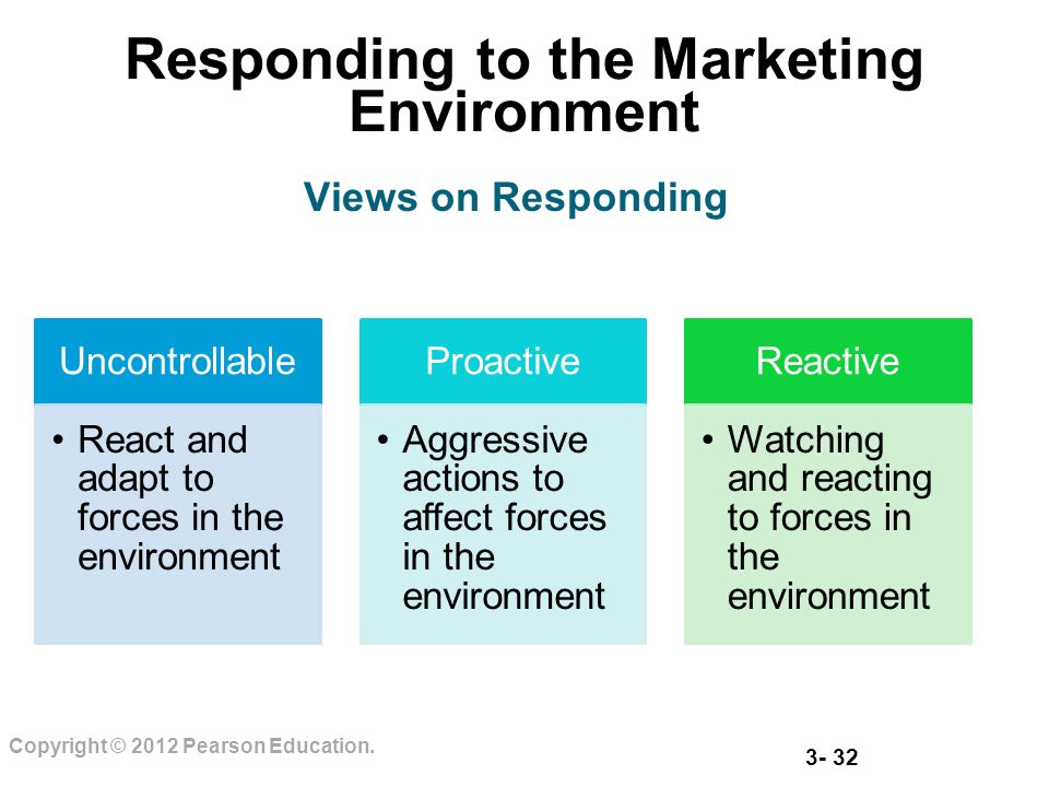Responding to the Marketing Environment