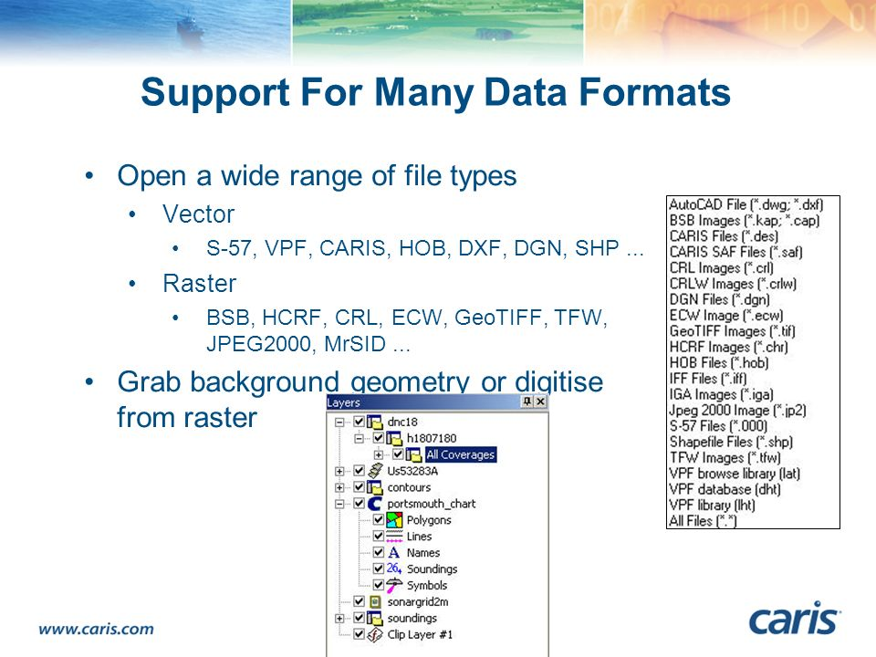 Support For Many Data Formats