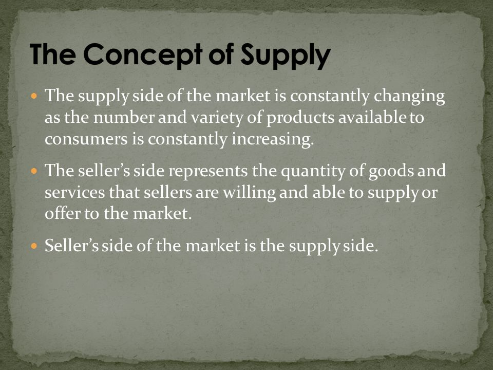The Concept of Supply