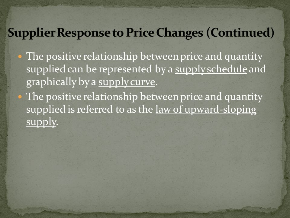 Supplier Response to Price Changes (Continued)