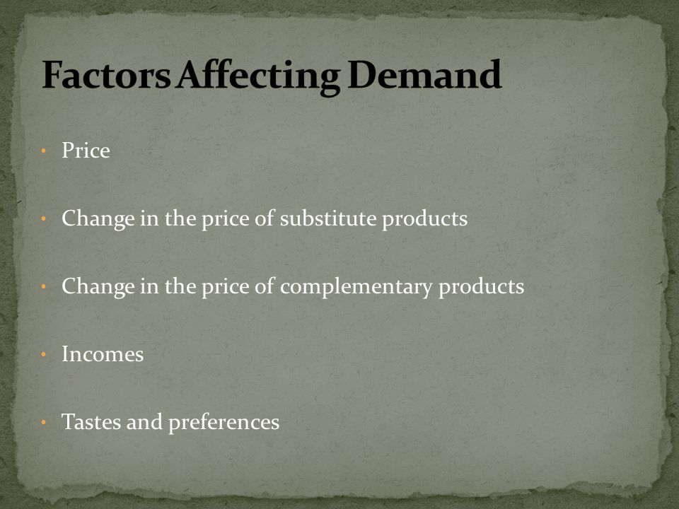 Factors Affecting Demand