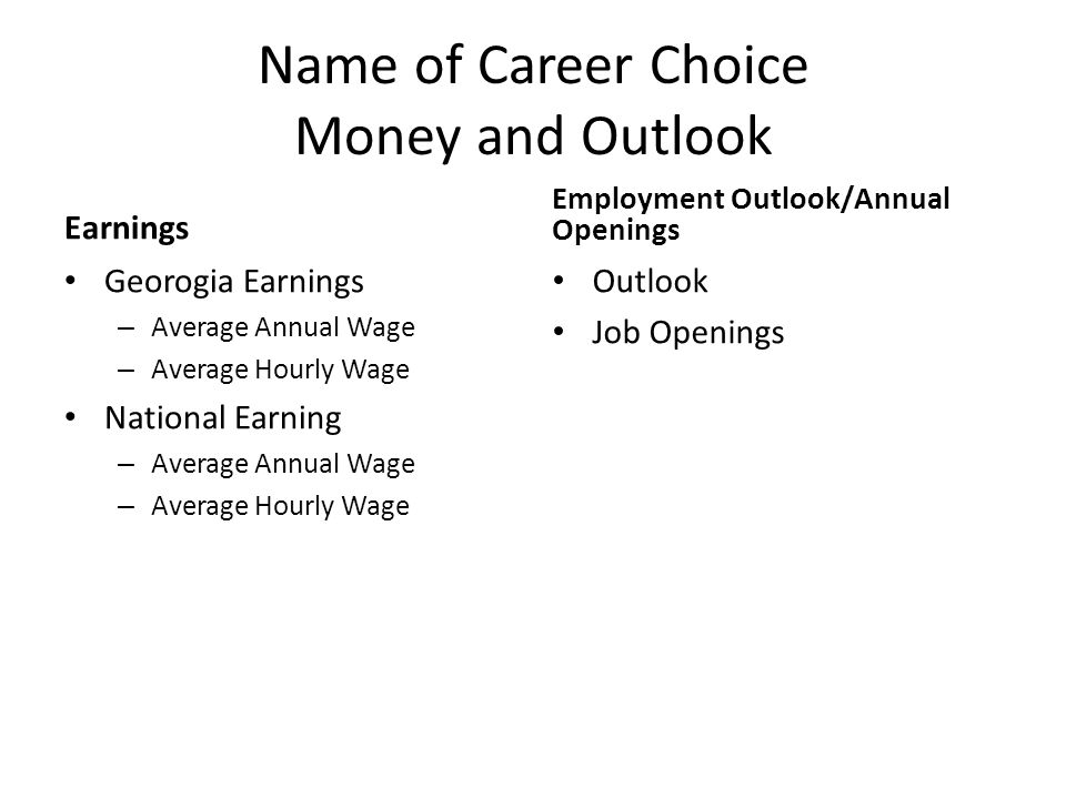 Name of Career Choice Money and Outlook