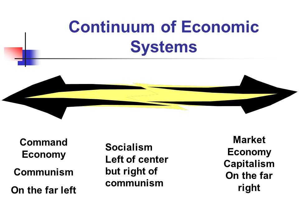 Continuum of Economic Systems