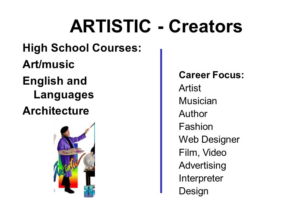 ARTISTIC - Creators High School Courses: Art/music