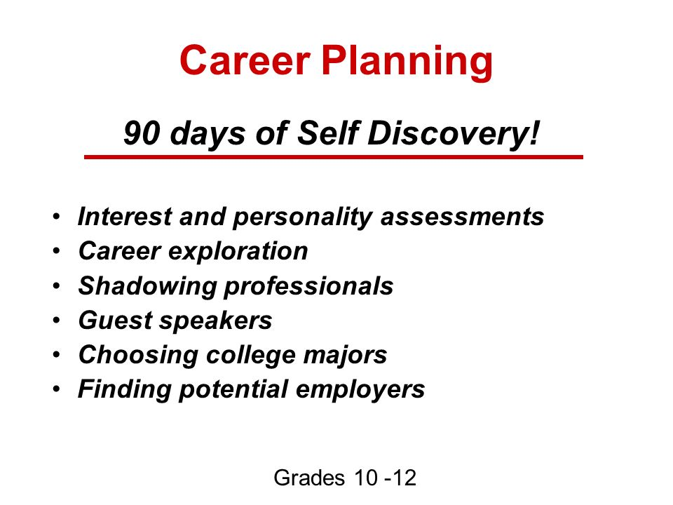 Career Planning 90 days of Self Discovery!
