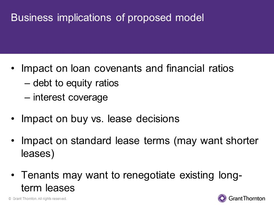 Business implications of proposed model