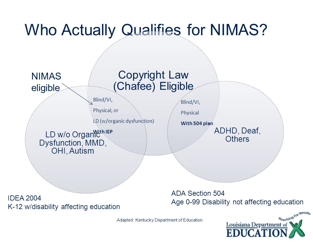 Who Actually Qualifies for NIMAS