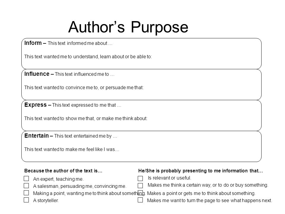 Author's Purpose Inform – This text informed me about …