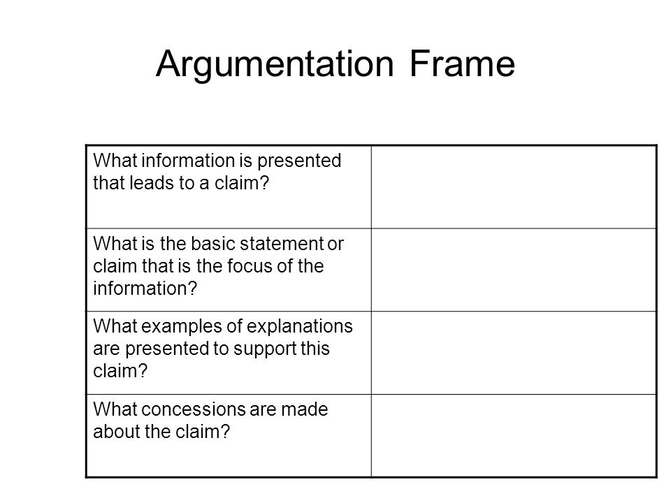 Argumentation Frame What information is presented that leads to a claim What is the basic statement or claim that is the focus of the information