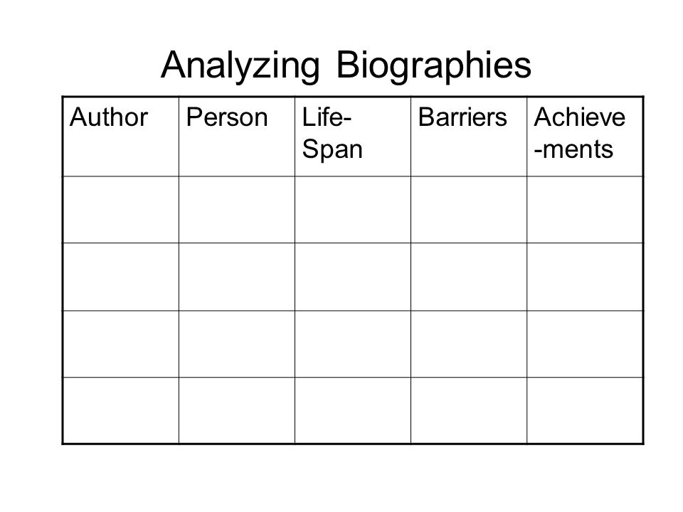 Analyzing Biographies
