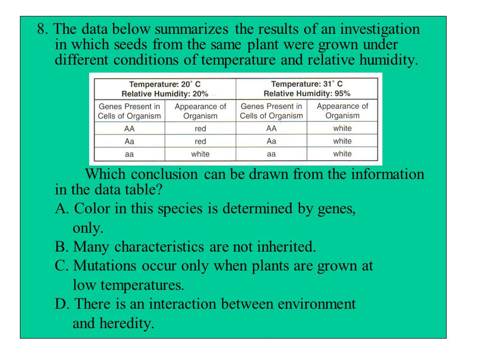 8. The data below summarizes the results of an investigation in which seeds from the same plant were grown under different conditions of temperature and relative humidity.