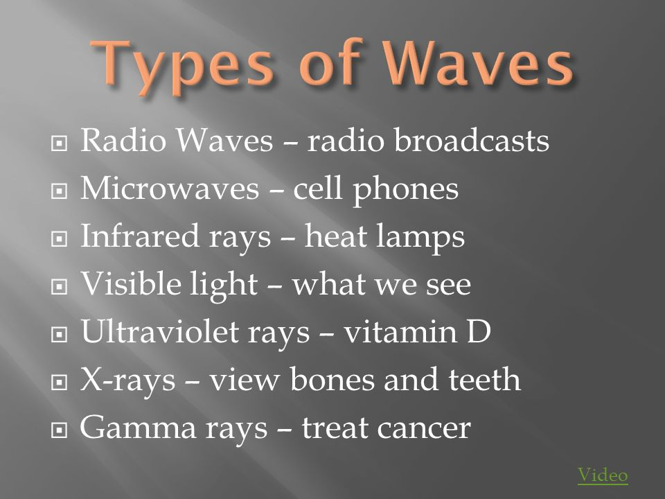Types of Waves Radio Waves – radio broadcasts Microwaves – cell phones