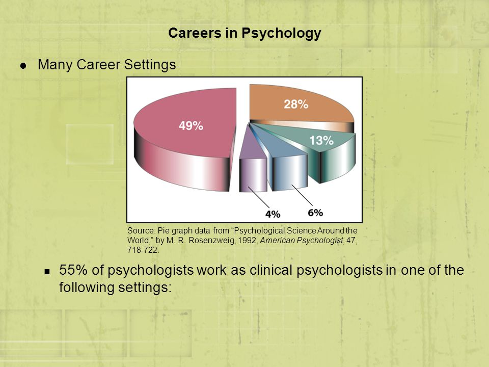 Careers in Psychology Many Career Settings