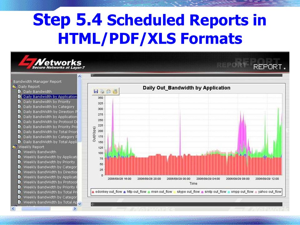 Step 5.4 Scheduled Reports in HTML/PDF/XLS Formats