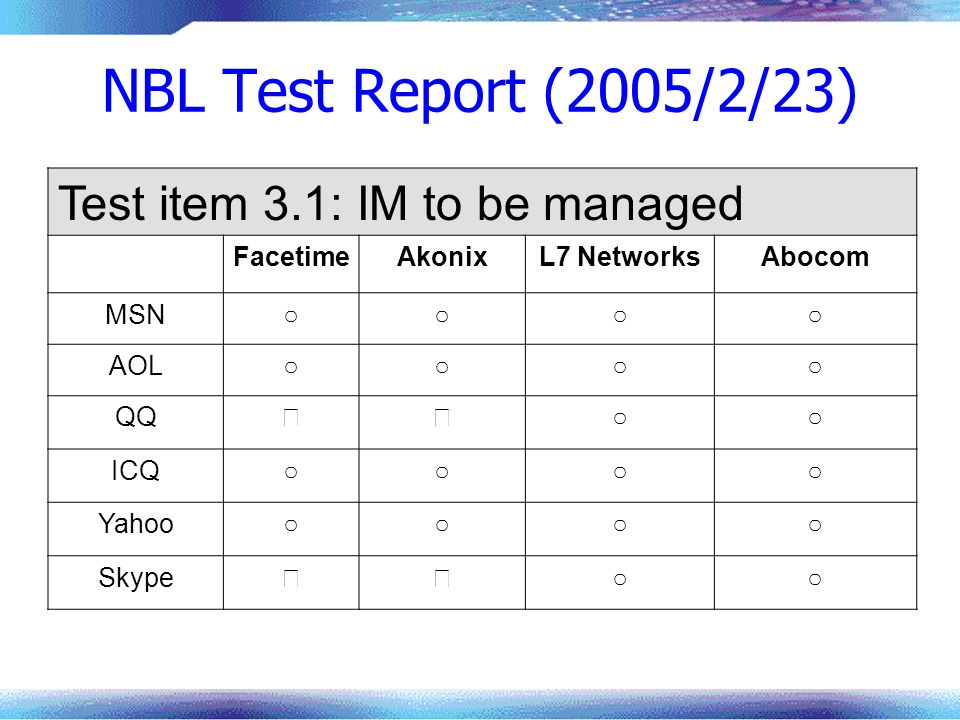 NBL Test Report (2005/2/23) Test item 3.1: IM to be managed Facetime