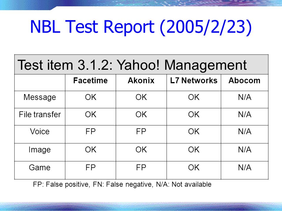NBL Test Report (2005/2/23) Test item 3.1.2: Yahoo! Management