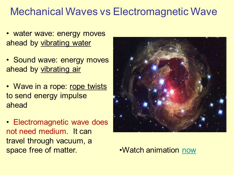 Mechanical Waves vs Electromagnetic Wave