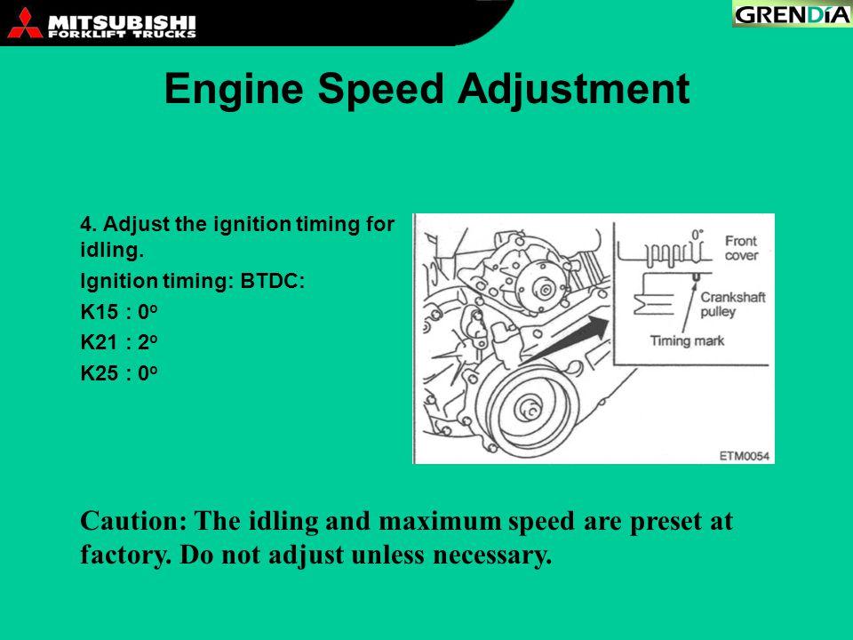 K15/21/25 Gasoline Engine Service Manual # ppt video online download