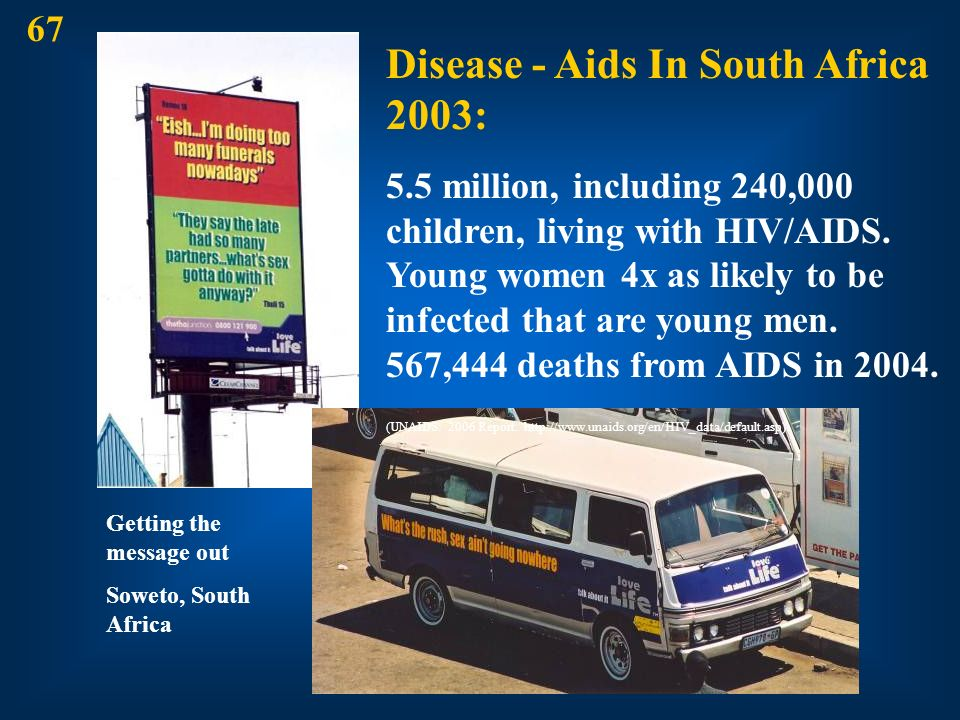 Disease - Aids In South Africa 2003:
