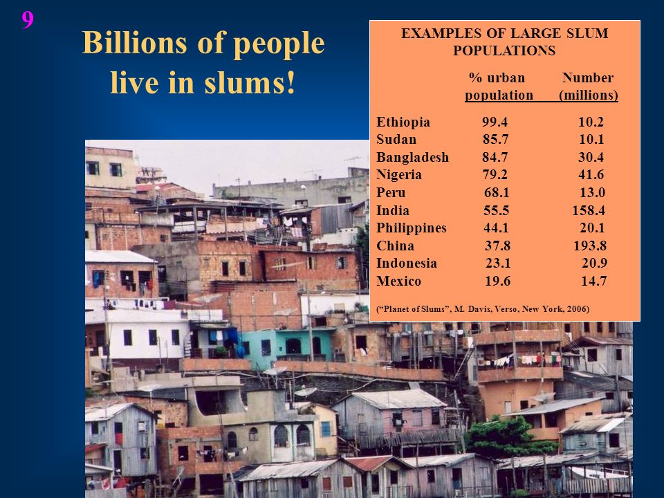 Billions of people live in slums! EXAMPLES OF LARGE SLUM POPULATIONS