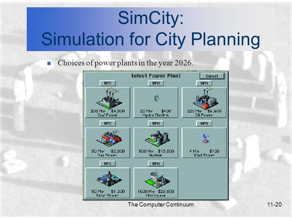 SimCity: Simulation for City Planning