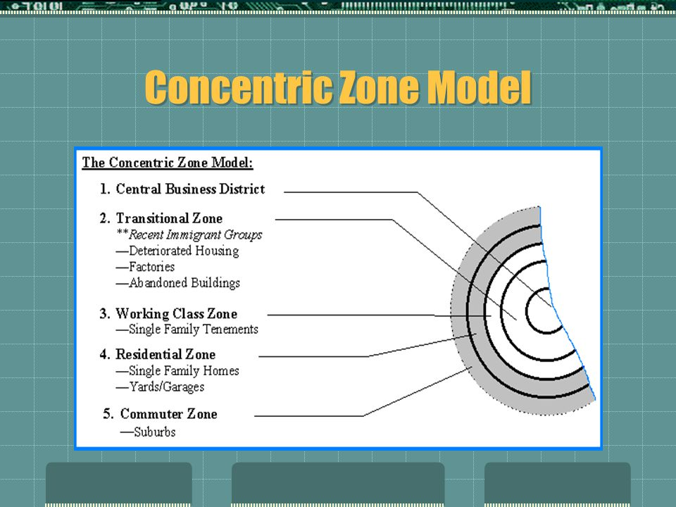 shaw and mckay concentric zones