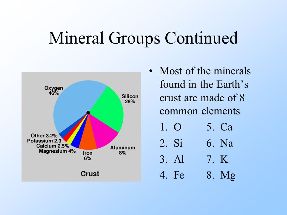 Mineral Groups Continued