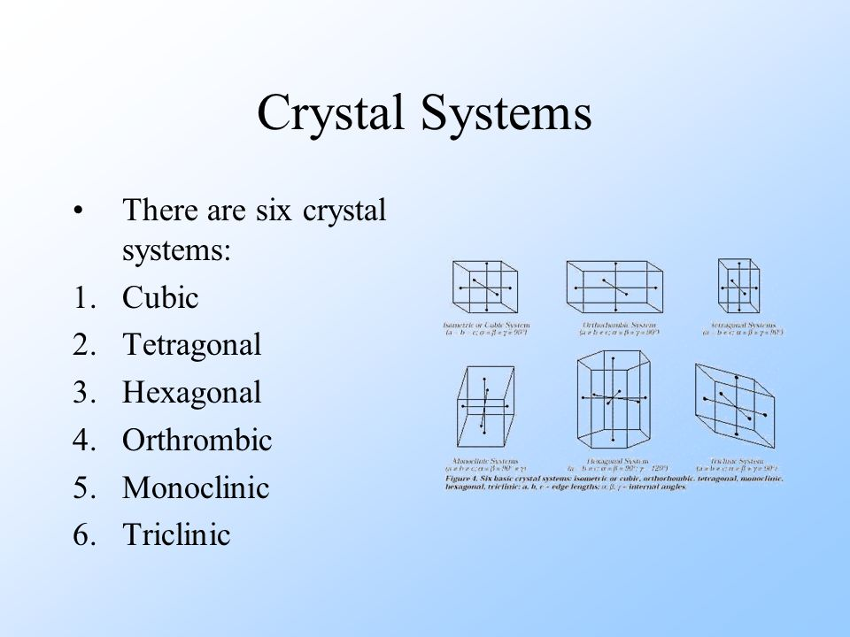 Crystal Systems There are six crystal systems: Cubic Tetragonal