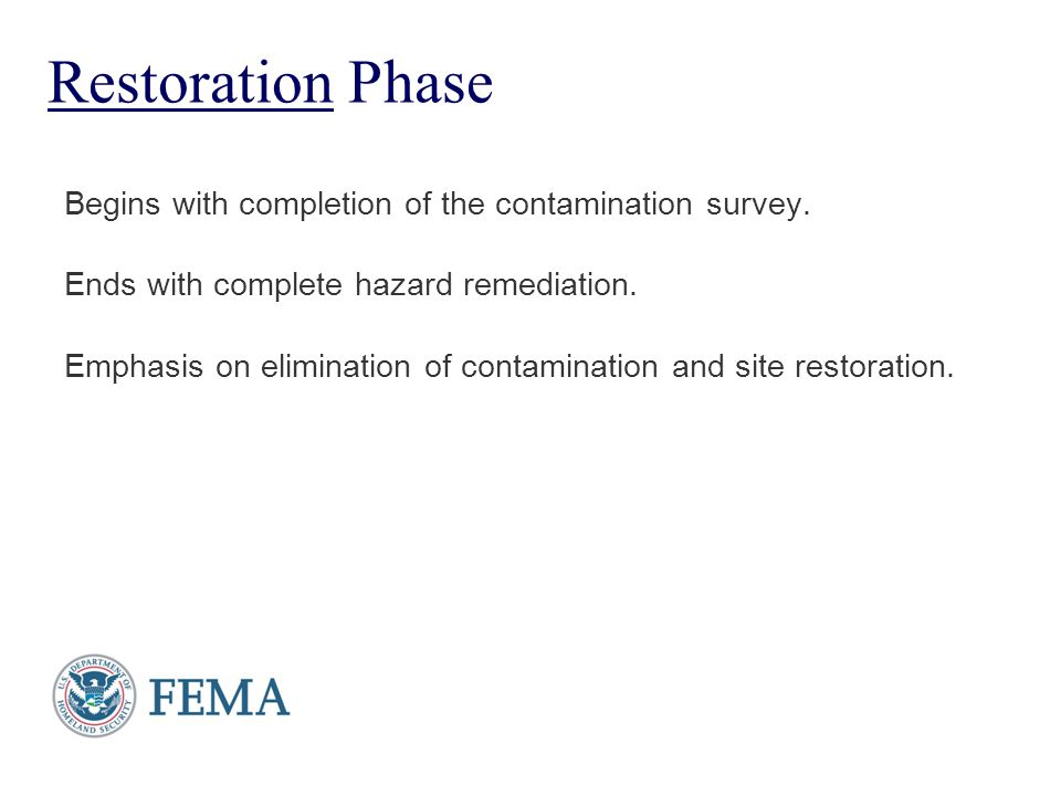 Restoration Phase Begins with completion of the contamination survey.