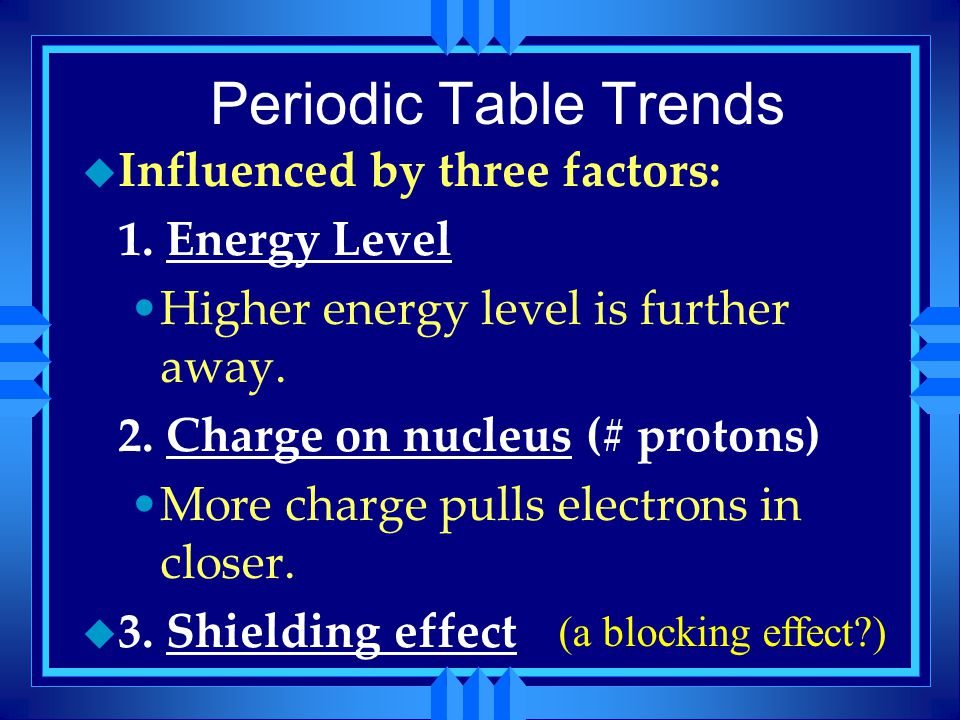Chapter 14 the periodic table ppt video online download 38 periodic table trends influenced by three factors 1 energy level urtaz Gallery