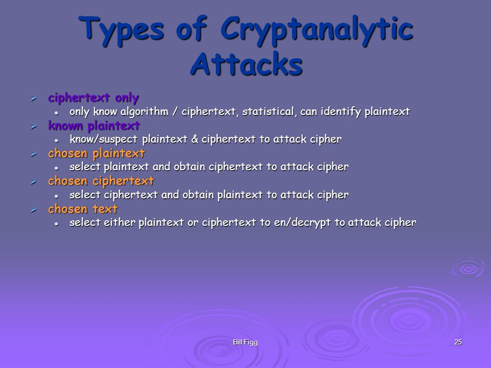 Types of Cryptanalytic Attacks