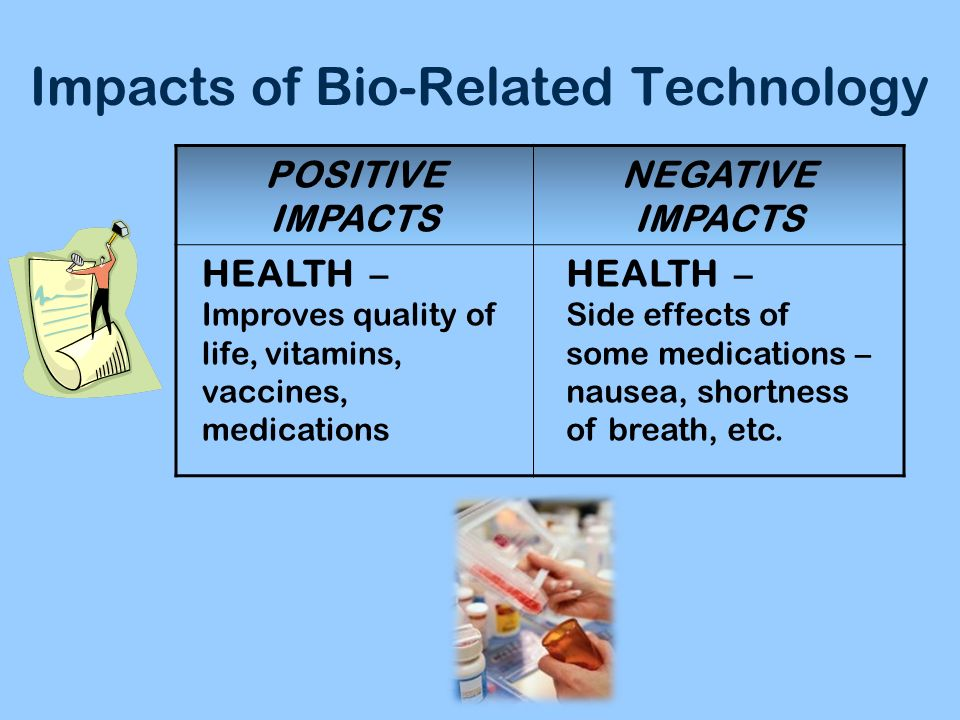Impacts of Bio-Related Technology