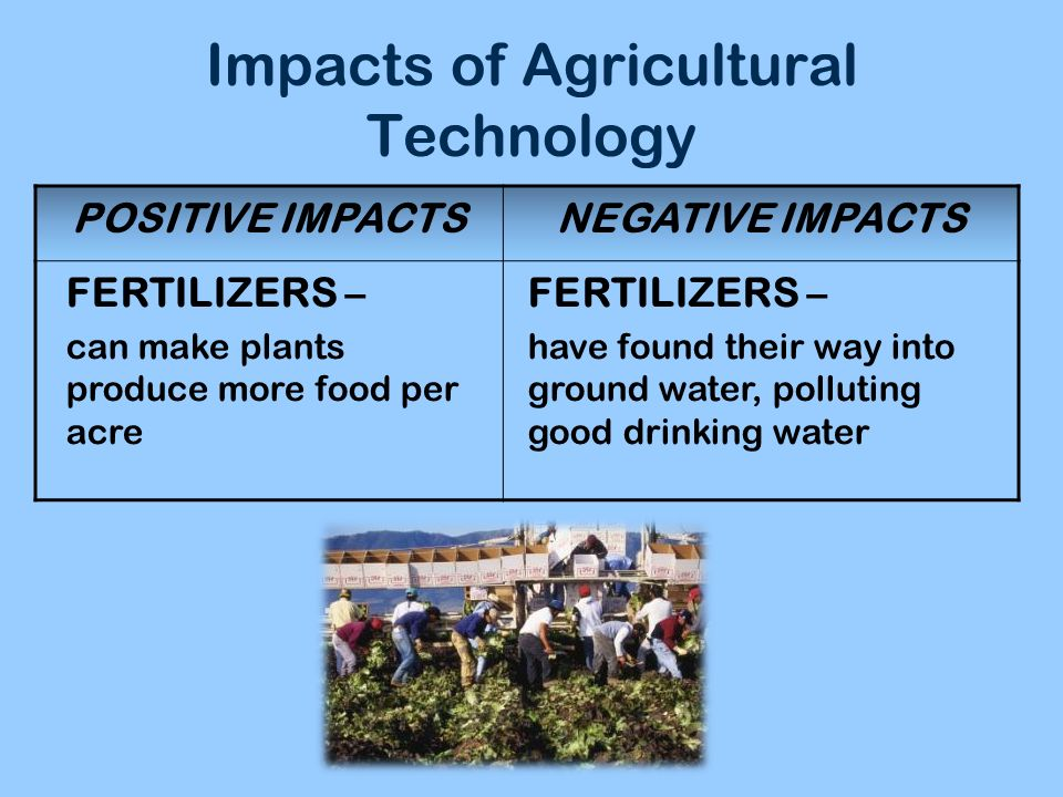 Impacts of Agricultural Technology