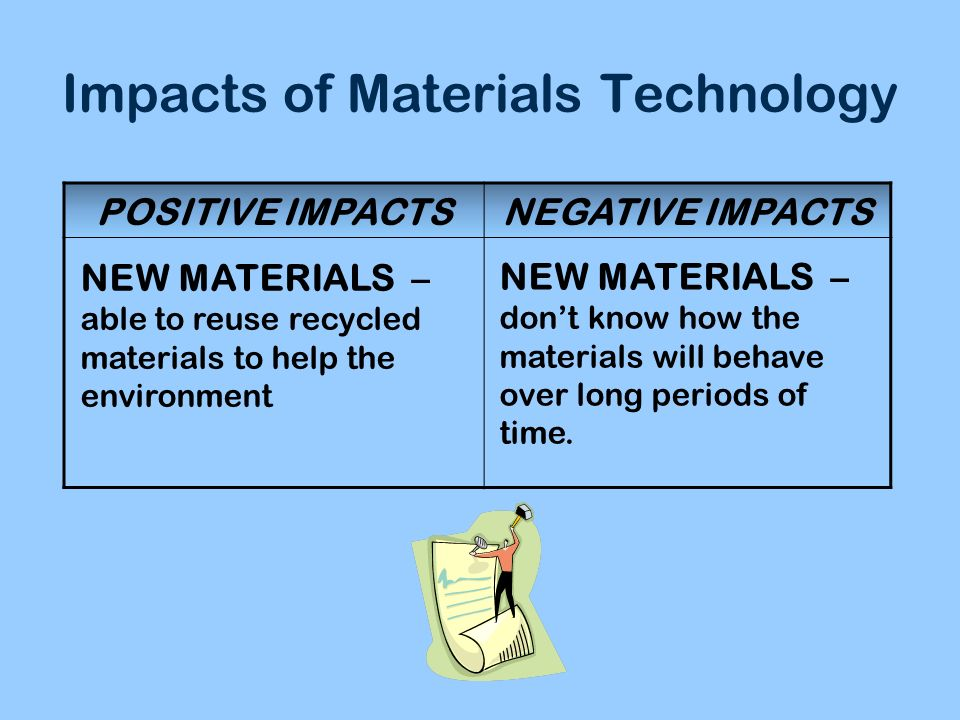 Impacts of Materials Technology